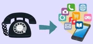 電話の進化